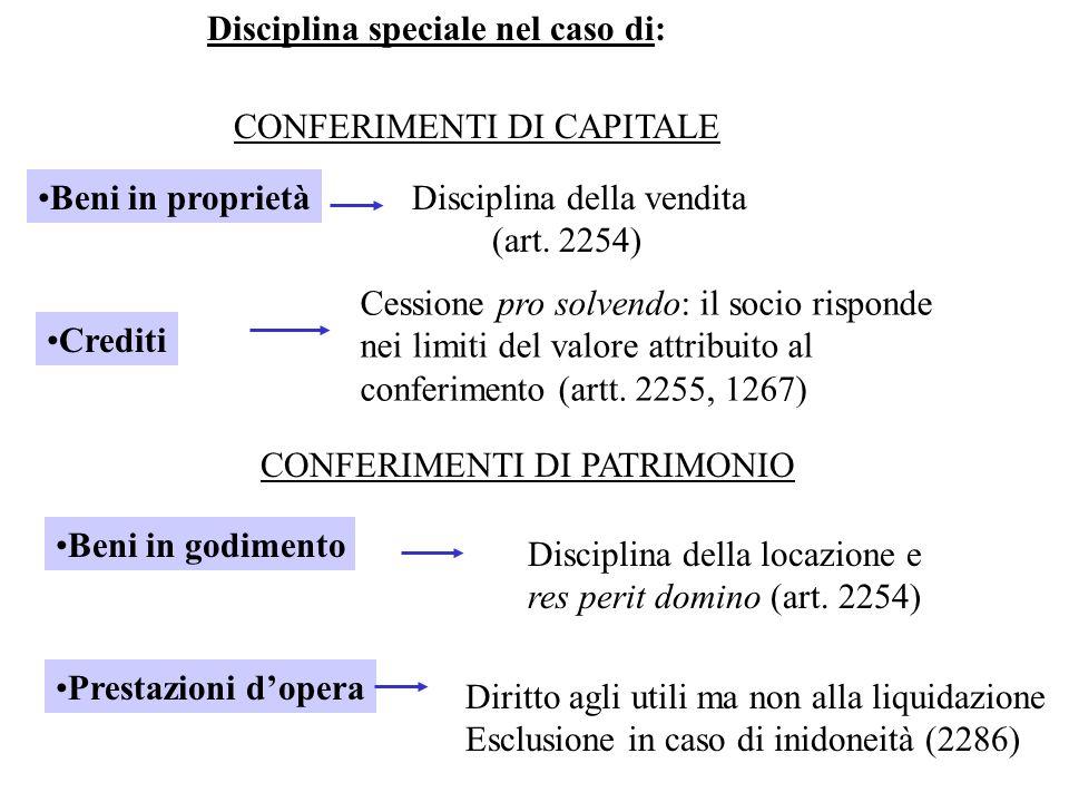 Disciplina speciale nel caso di: Beni in proprietà Beni in godimento Crediti Prestazioni dopera Disciplina della vendita (art. 2254) Disciplina della