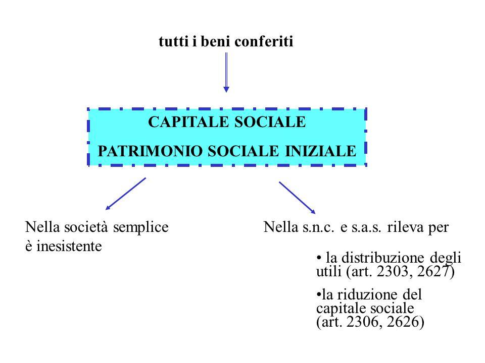 tutti i beni conferiti CAPITALE SOCIALE PATRIMONIO SOCIALE INIZIALE Nella società semplice è inesistente Nella s.n.c. e s.a.s. rileva per la distribuz