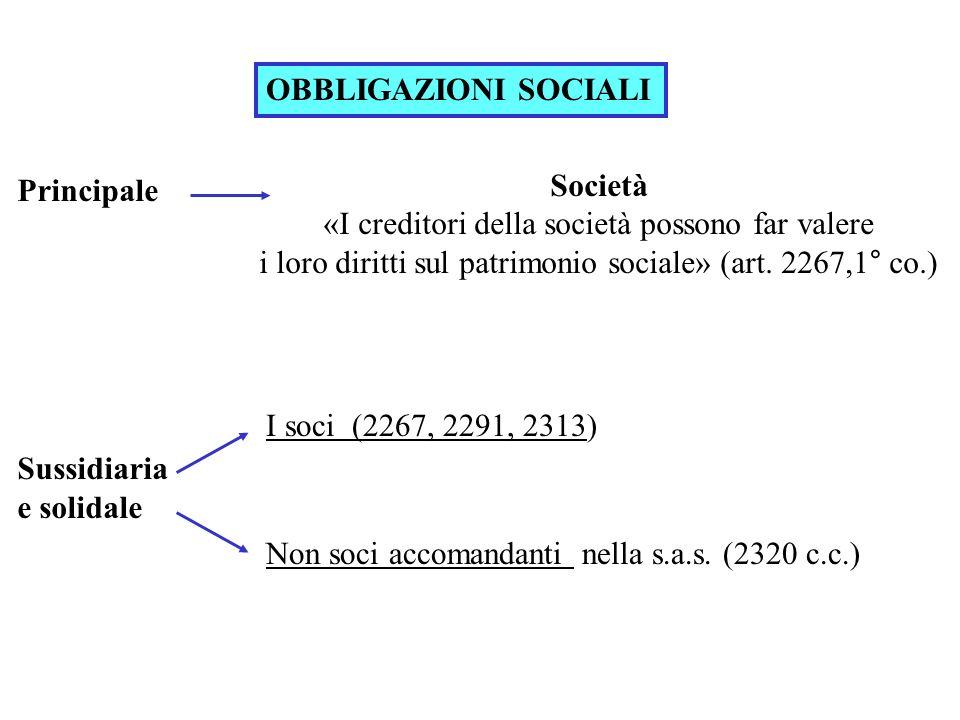 OBBLIGAZIONI SOCIALI Principale Società «I creditori della società possono far valere i loro diritti sul patrimonio sociale» (art. 2267,1° co.) Sussid
