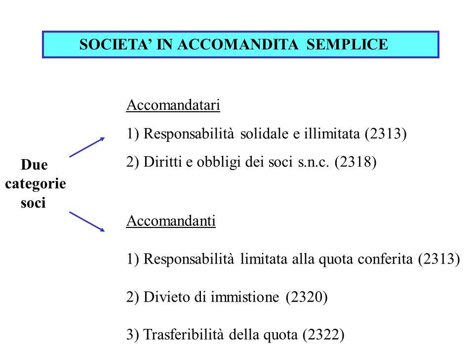 SOCIETA IN ACCOMANDITA SEMPLICE Due categorie soci Accomandatari 1) Responsabilità solidale e illimitata (2313) 2) Diritti e obbligi dei soci s.n.c. (