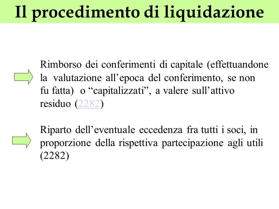 Il procedimento di liquidazione Rimborso dei conferimenti di capitale (effettuandone la valutazione allepoca del conferimento, se non fu fatta) o capi