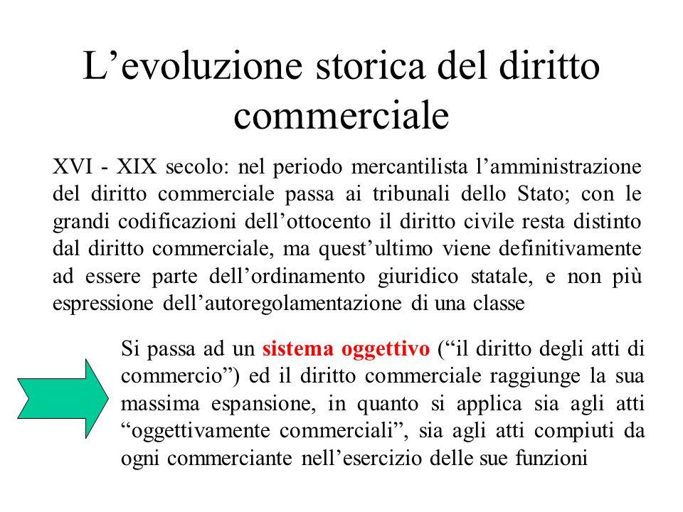 Levoluzione storica del diritto commerciale XVI - XIX secolo: nel periodo mercantilista lamministrazione del diritto commerciale passa ai tribunali de