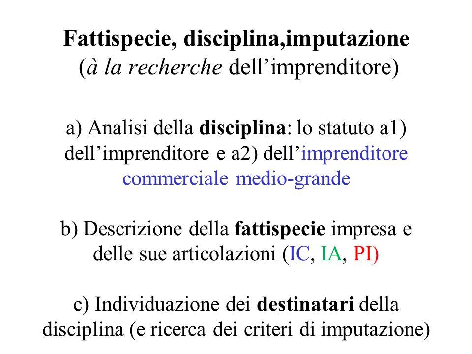 Fattispecie, disciplina,imputazione (à la recherche dellimprenditore) a) Analisi della disciplina: lo statuto a1) dellimprenditore e a2) dellimprendit