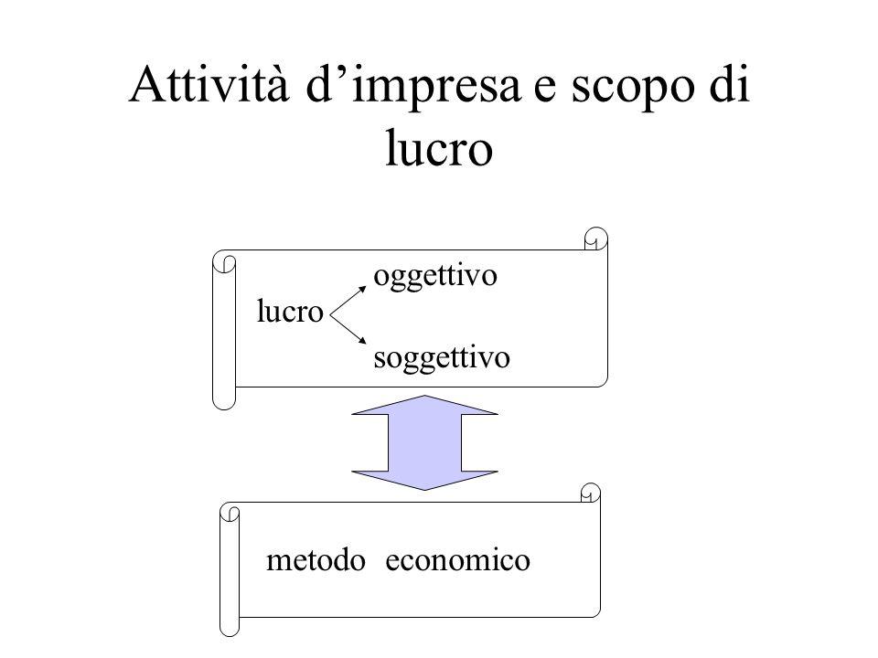 Attività dimpresa e scopo di lucro lucro oggettivo soggettivo metodo economico