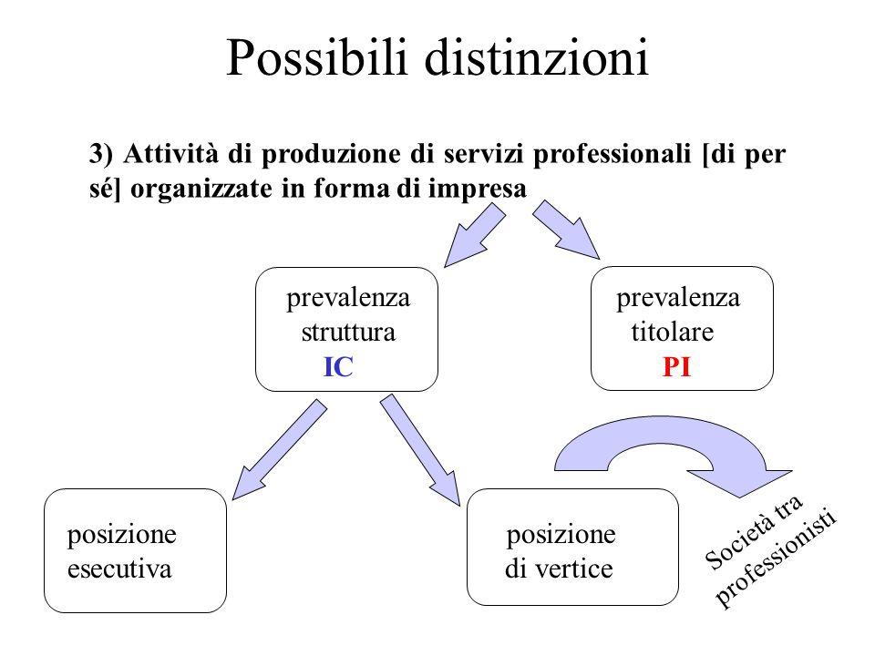 Possibili distinzioni 3) Attività di produzione di servizi professionali [di per sé] organizzate in forma di impresa posizione posizione esecutiva di