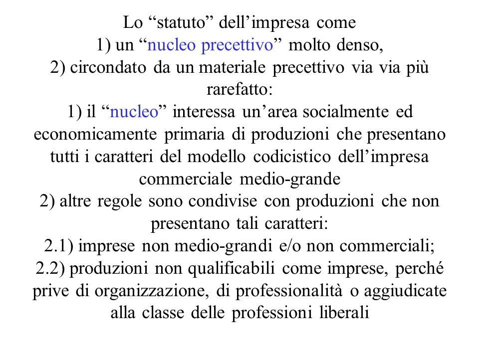 Lo statuto dellimpresa come 1) un nucleo precettivo molto denso, 2) circondato da un materiale precettivo via via più rarefatto: 1) il nucleo interess