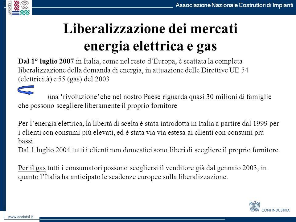 Associazione Nazionale Costruttori di Impianti www.assistal.it Liberalizzazione dei mercati energia elettrica e gas Dal 1° luglio 2007 in Italia, come
