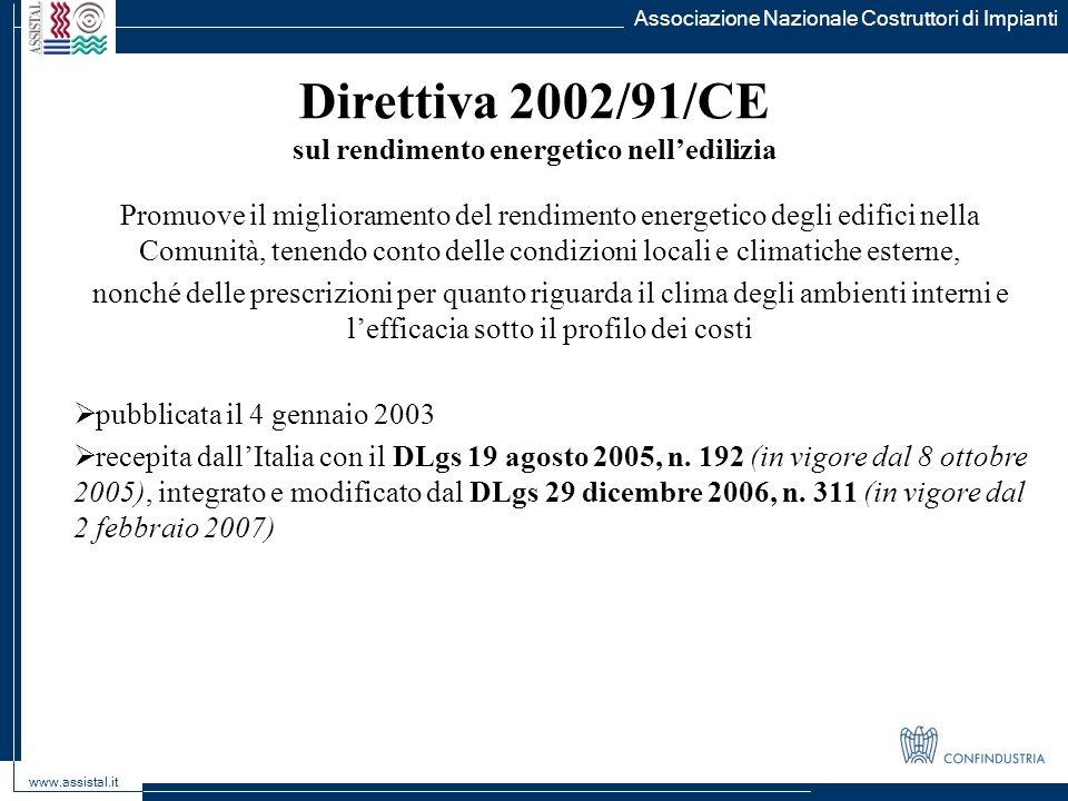 Associazione Nazionale Costruttori di Impianti www.assistal.it Direttiva 2002/91/CE sul rendimento energetico nelledilizia Promuove il miglioramento d