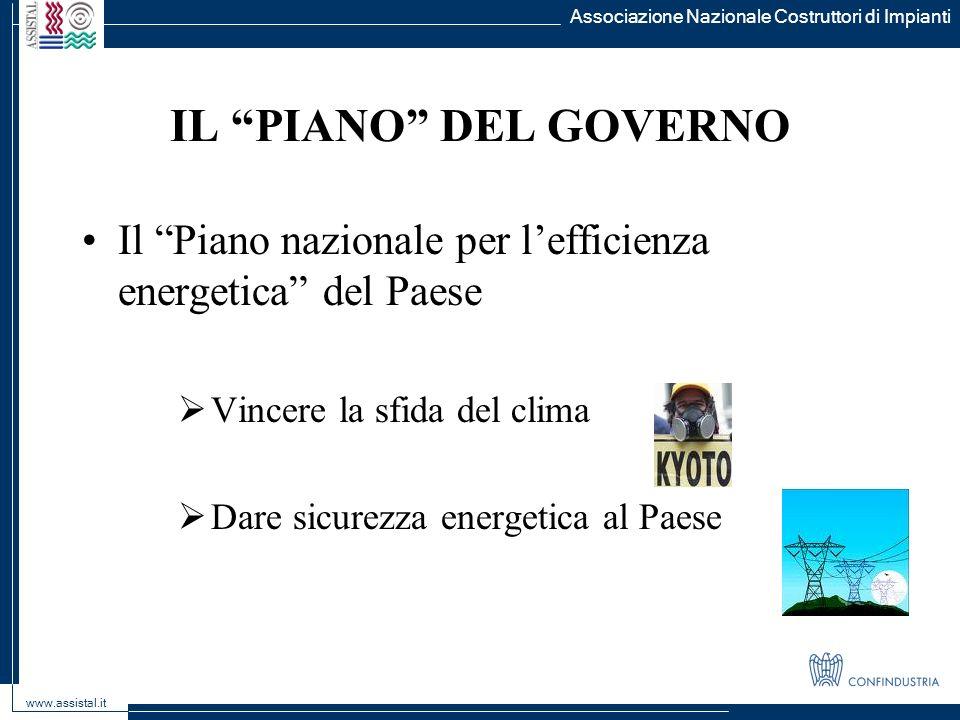 Associazione Nazionale Costruttori di Impianti www.assistal.it IL PIANO DEL GOVERNO Il Piano nazionale per lefficienza energetica del Paese Vincere la