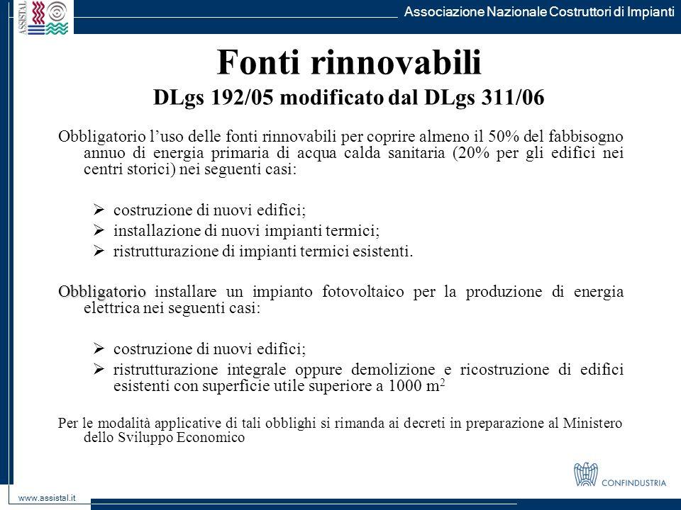 Associazione Nazionale Costruttori di Impianti www.assistal.it Fonti rinnovabili DLgs 192/05 modificato dal DLgs 311/06 Obbligatorio luso delle fonti