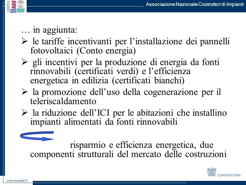 Associazione Nazionale Costruttori di Impianti www.assistal.it … in aggiunta: le tariffe incentivanti per linstallazione dei pannelli fotovoltaici (Co