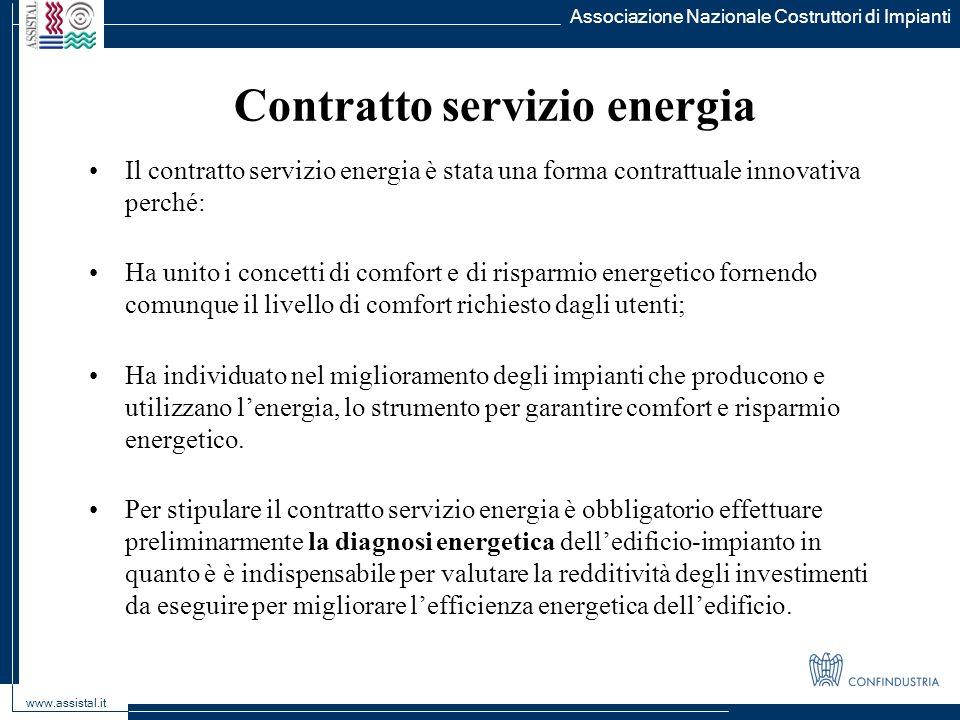 Associazione Nazionale Costruttori di Impianti www.assistal.it Contratto servizio energia Il contratto servizio energia è stata una forma contrattuale