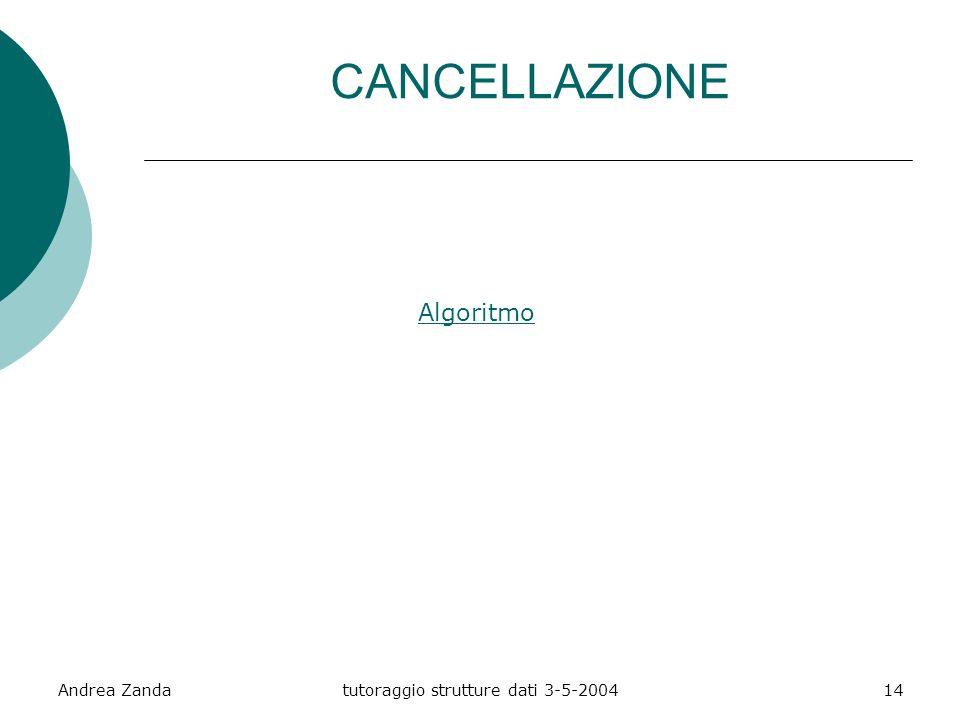 Andrea Zandatutoraggio strutture dati 3-5-200414 CANCELLAZIONE Algoritmo
