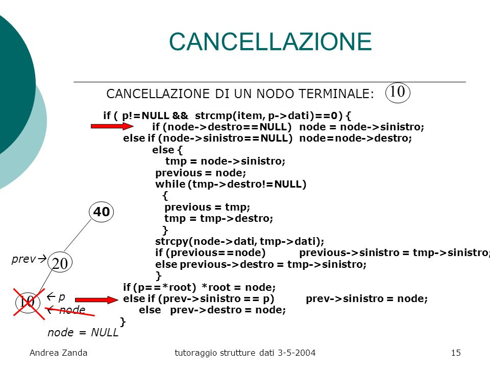 Andrea Zandatutoraggio strutture dati if ( p!=NULL && strcmp(item, p->dati)==0) { if (node->destro==NULL) node = node->sinistro; else if (node->sinistro==NULL)node=node->destro; else { tmp = node->sinistro; previous = node; while (tmp->destro!=NULL) { previous = tmp; tmp = tmp->destro; } strcpy(node->dati, tmp->dati); if (previous==node)previous->sinistro = tmp->sinistro; else previous->destro = tmp->sinistro; } if (p==*root)*root = node; else if (prev->sinistro == p) prev->sinistro = node; else prev->destro = node; } prev p node node = NULL CANCELLAZIONE CANCELLAZIONE DI UN NODO TERMINALE: 10