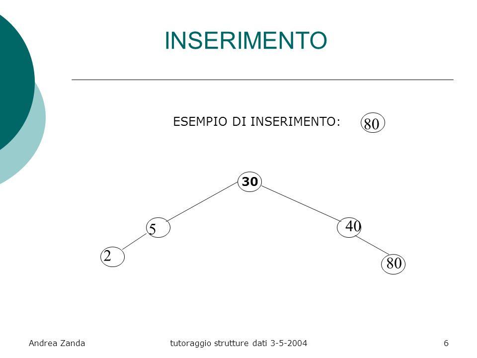 Andrea Zandatutoraggio strutture dati 3-5-20046 INSERIMENTO 30 5 2 40 ESEMPIO DI INSERIMENTO: 80