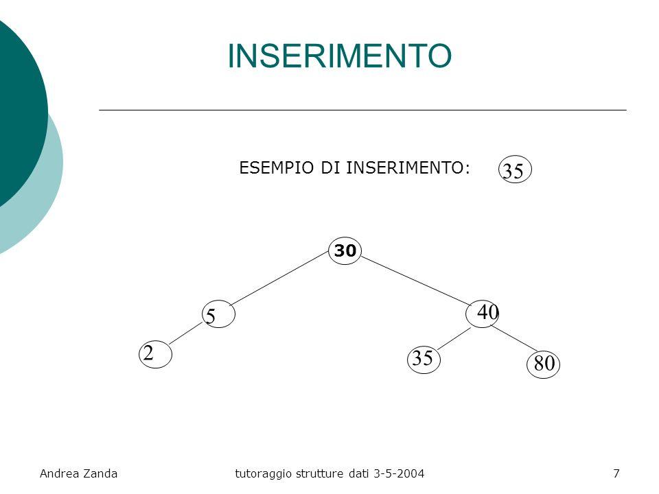Andrea Zandatutoraggio strutture dati 3-5-20047 30 5 2 40 ESEMPIO DI INSERIMENTO: 35 80 INSERIMENTO 35