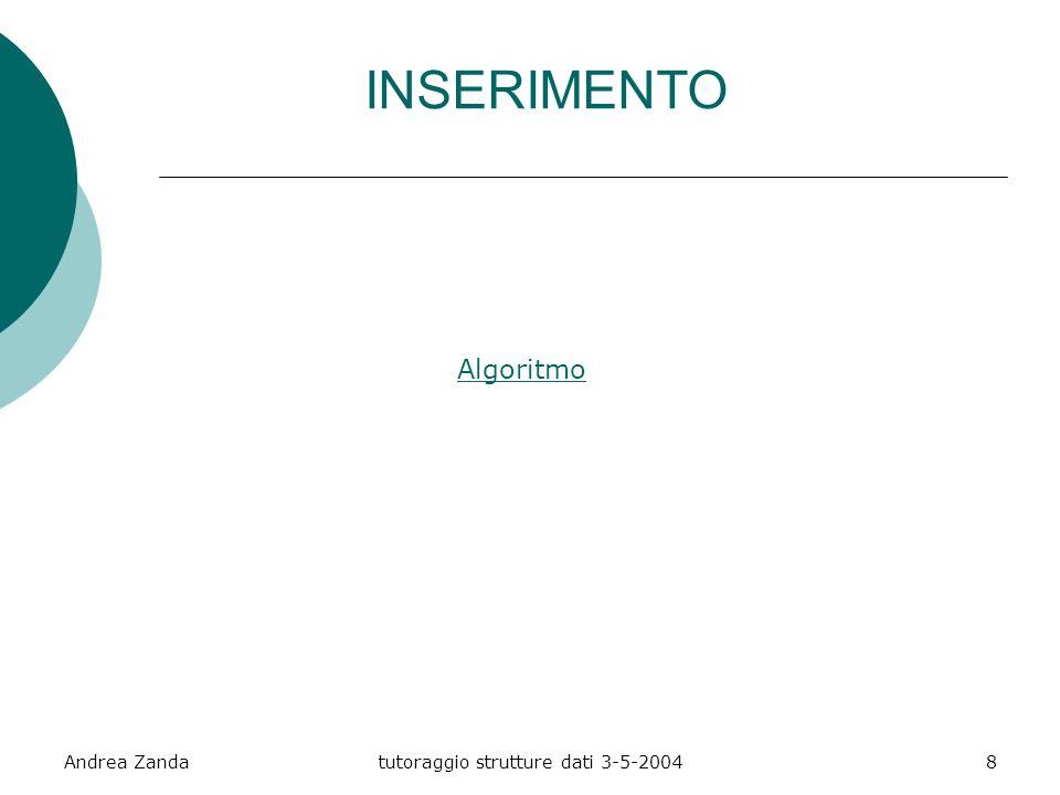 Andrea Zandatutoraggio strutture dati 3-5-20048 INSERIMENTO Algoritmo