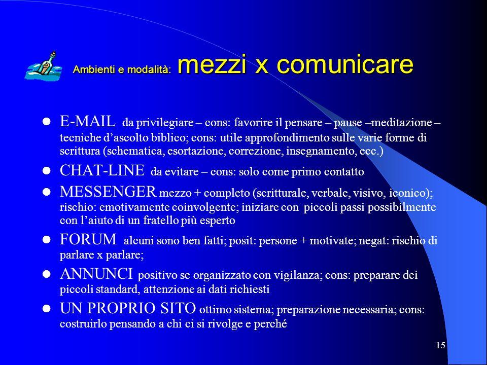 15 Ambienti e modalità: mezzi x comunicare E-MAIL da privilegiare – cons: favorire il pensare – pause –meditazione – tecniche dascolto biblico; cons: