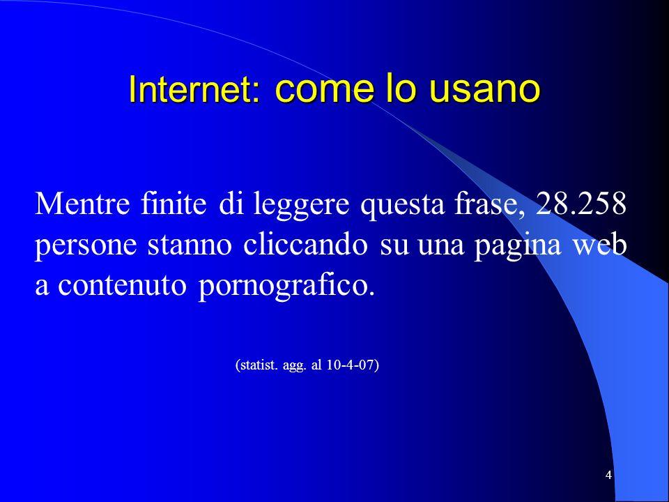 4 Internet: come lo usano Mentre finite di leggere questa frase, 28.258 persone stanno cliccando su una pagina web a contenuto pornografico. (statist.