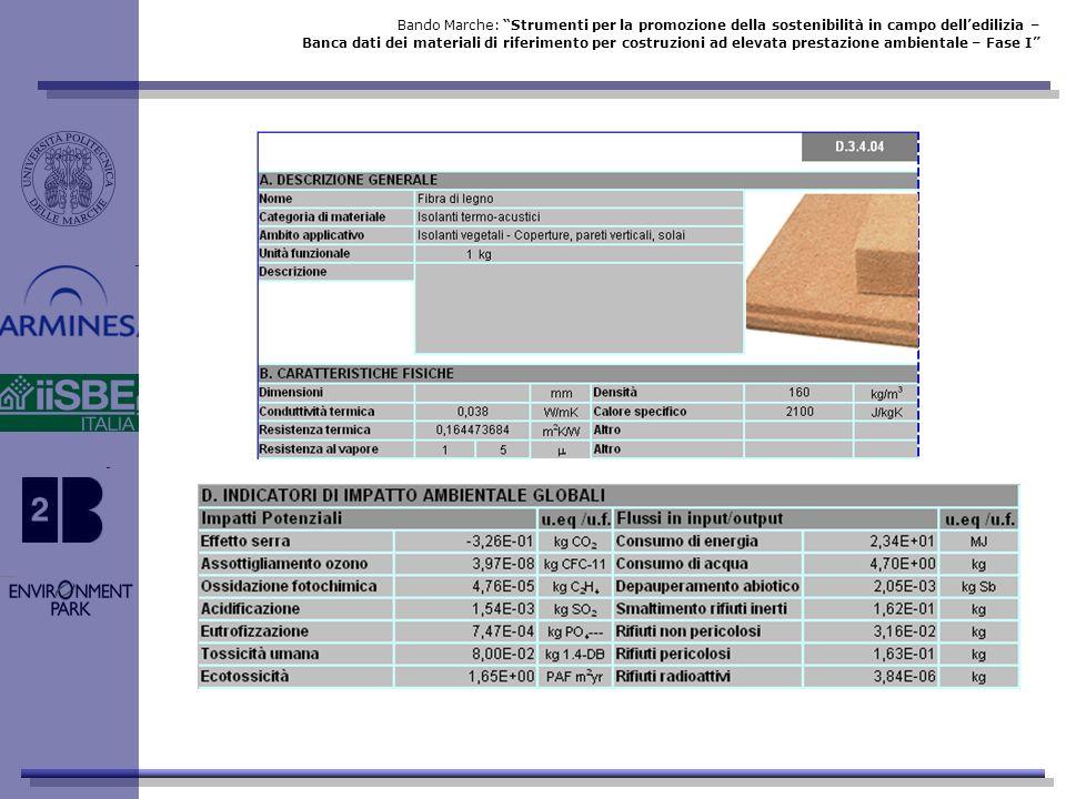Bando Marche: Strumenti per la promozione della sostenibilità in campo delledilizia – Banca dati dei materiali di riferimento per costruzioni ad eleva