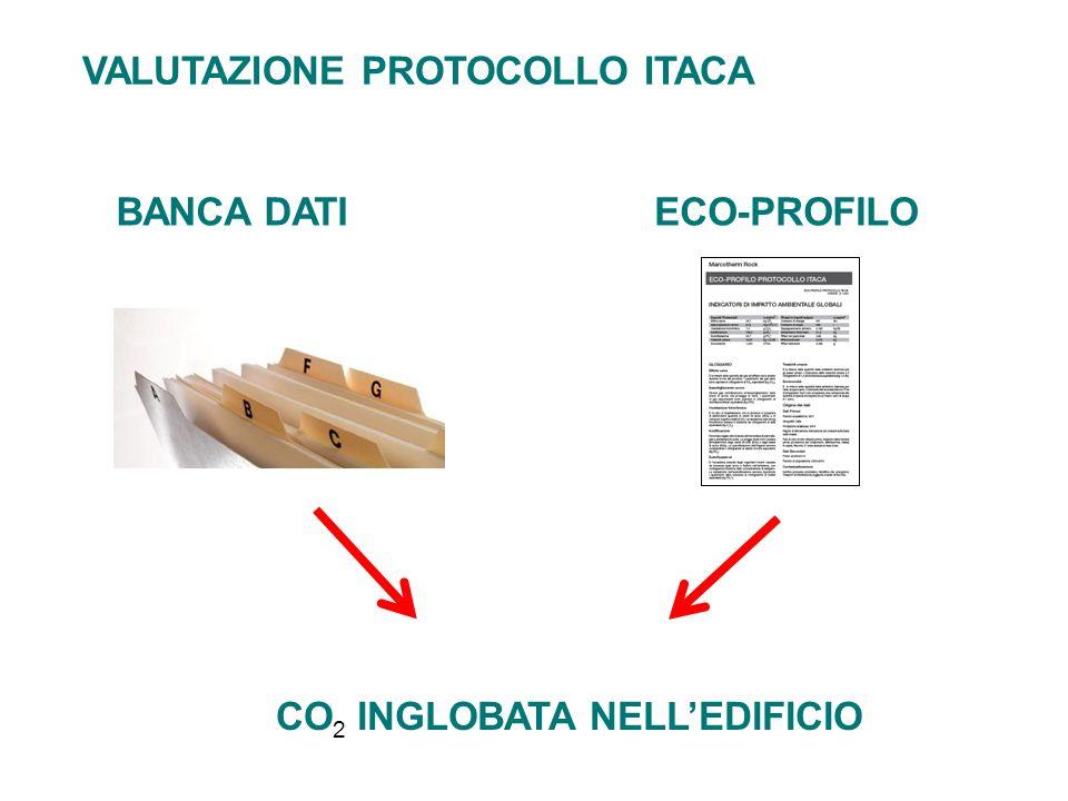 VALUTAZIONE PROTOCOLLO ITACA CO 2 INGLOBATA NELLEDIFICIO BANCA DATIECO-PROFILO