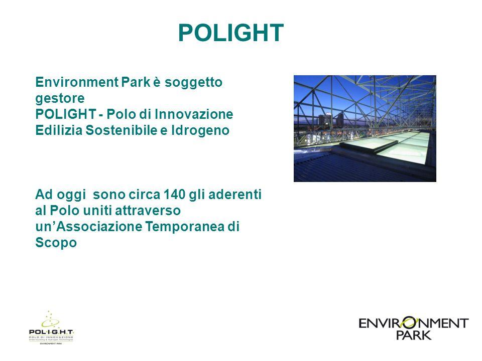 POLIGHT Environment Park è soggetto gestore POLIGHT - Polo di Innovazione Edilizia Sostenibile e Idrogeno Ad oggi sono circa 140 gli aderenti al Polo