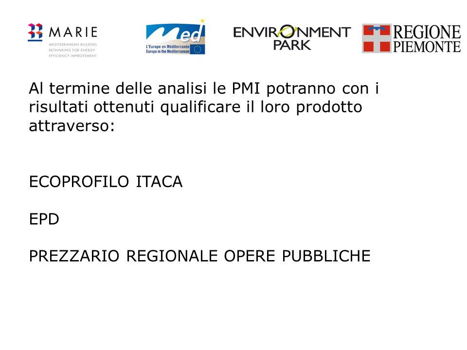 Al termine delle analisi le PMI potranno con i risultati ottenuti qualificare il loro prodotto attraverso: ECOPROFILO ITACA EPD PREZZARIO REGIONALE OP