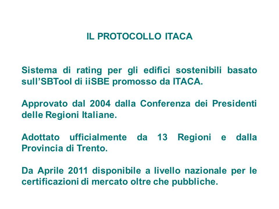IL PROTOCOLLO ITACA Sistema di rating per gli edifici sostenibili basato sullSBTool di iiSBE promosso da ITACA. Approvato dal 2004 dalla Conferenza de