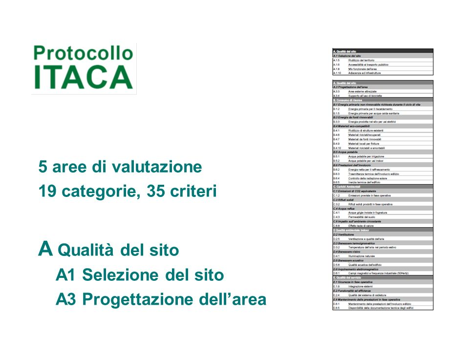 5 aree di valutazione 19 categorie, 35 criteri A Qualità del sito A1 Selezione del sito A3 Progettazione dellarea