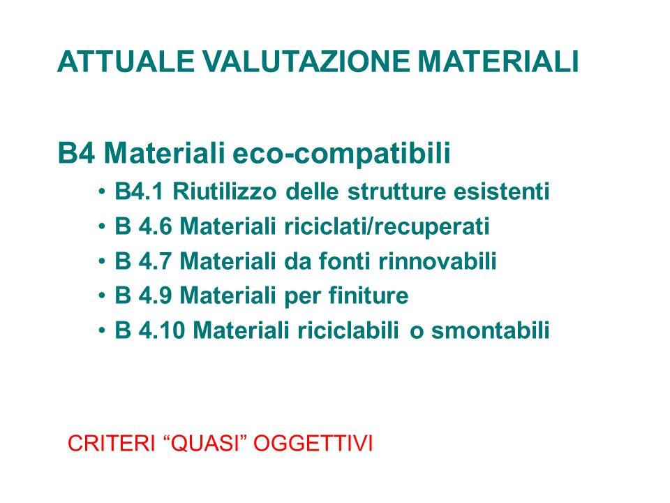 ATTUALE VALUTAZIONE MATERIALI B4 Materiali eco-compatibili B4.1 Riutilizzo delle strutture esistenti B 4.6 Materiali riciclati/recuperati B 4.7 Materi
