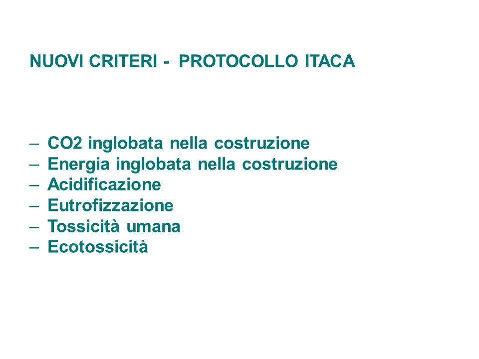 NUOVI CRITERI - PROTOCOLLO ITACA –CO2 inglobata nella costruzione –Energia inglobata nella costruzione –Acidificazione –Eutrofizzazione –Tossicità uma