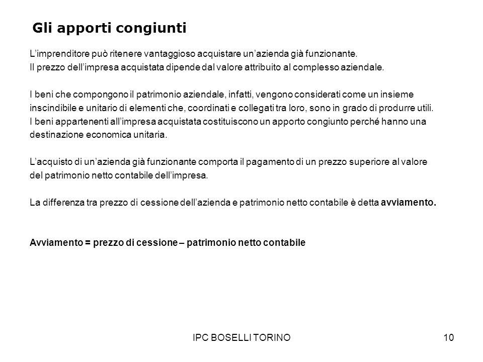 IPC BOSELLI TORINO10 Gli apporti congiunti Limprenditore può ritenere vantaggioso acquistare unazienda già funzionante. Il prezzo dellimpresa acquista