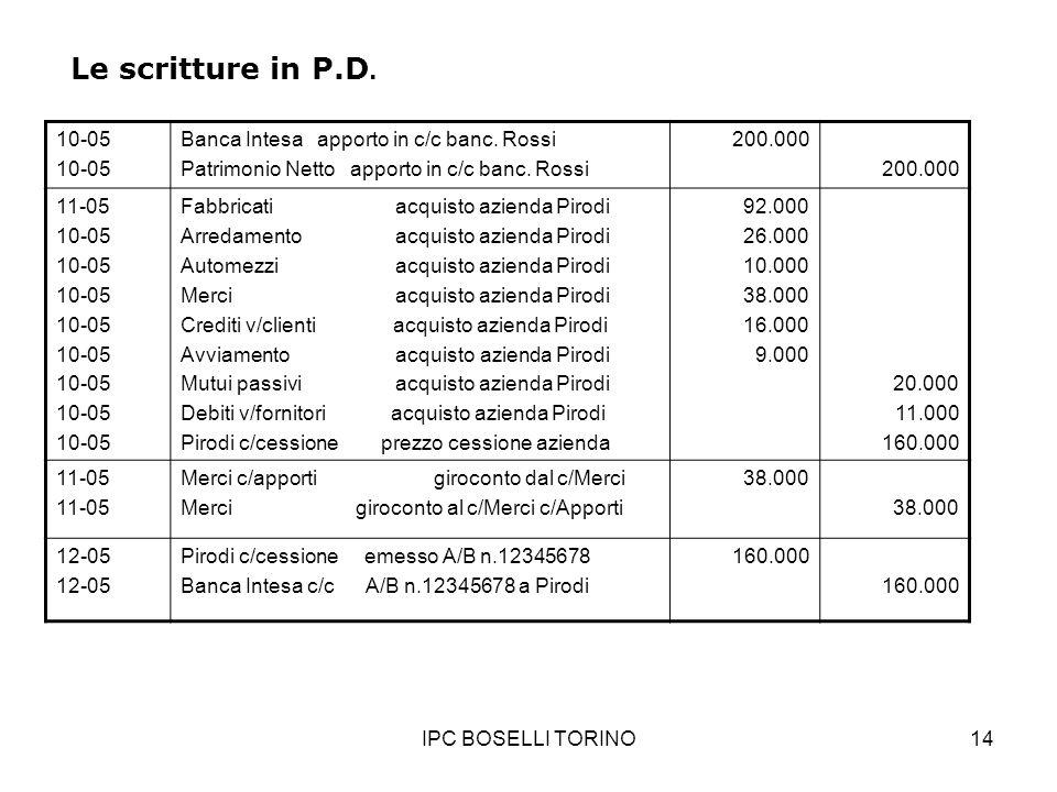 IPC BOSELLI TORINO14 Le scritture in P.D. 10-05 Banca Intesa apporto in c/c banc. Rossi Patrimonio Netto apporto in c/c banc. Rossi 200.000 11-05 10-0