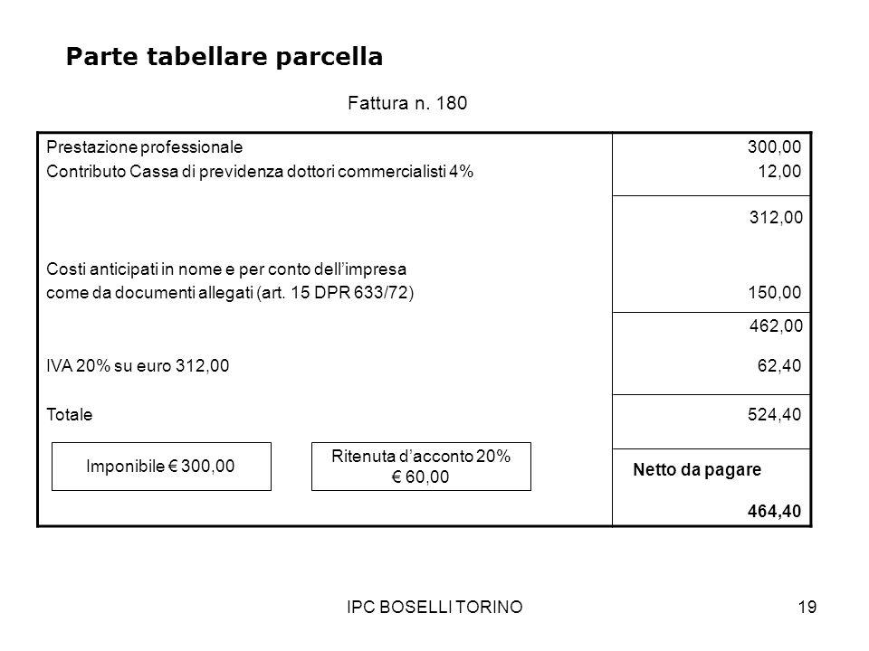 IPC BOSELLI TORINO19 Parte tabellare parcella Prestazione professionale Contributo Cassa di previdenza dottori commercialisti 4% Costi anticipati in n