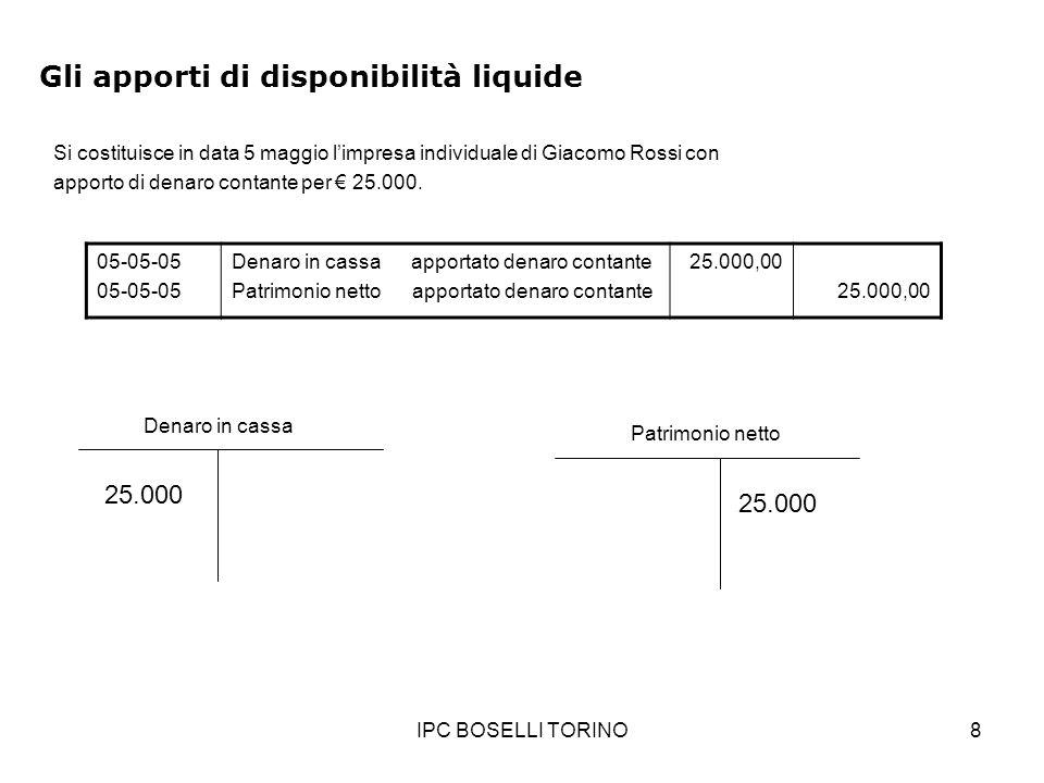 IPC BOSELLI TORINO8 Gli apporti di disponibilità liquide Si costituisce in data 5 maggio limpresa individuale di Giacomo Rossi con apporto di denaro c
