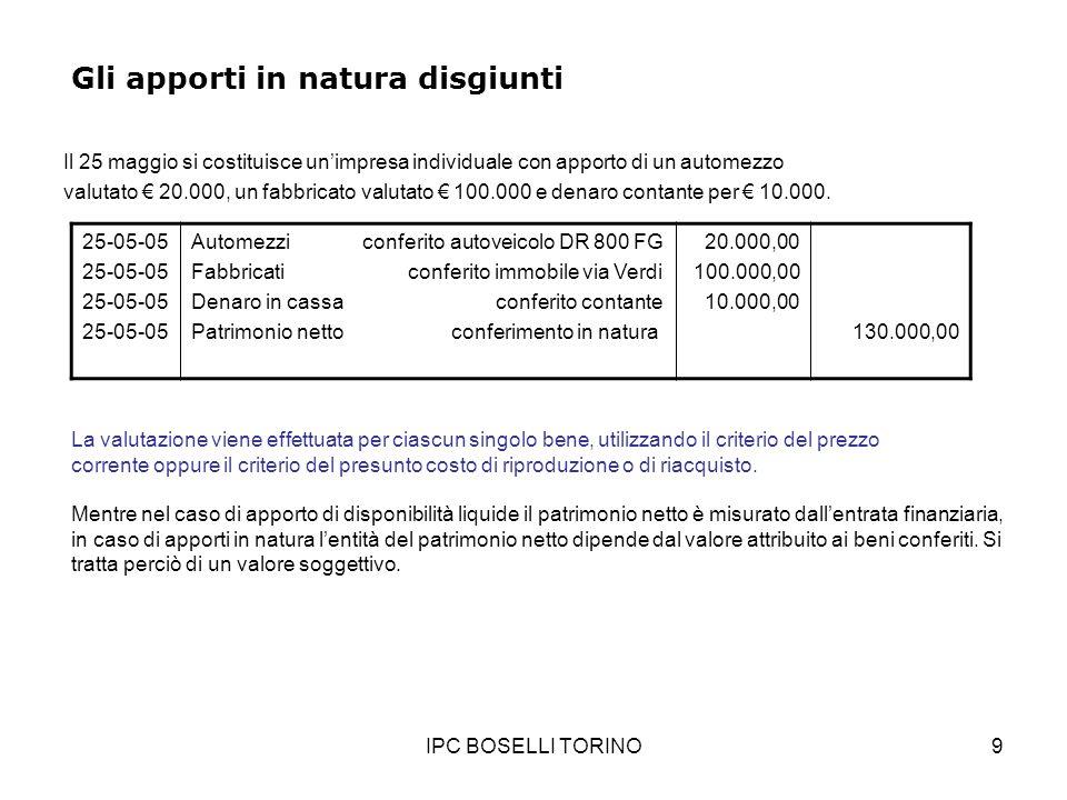 IPC BOSELLI TORINO9 Gli apporti in natura disgiunti Il 25 maggio si costituisce unimpresa individuale con apporto di un automezzo valutato 20.000, un