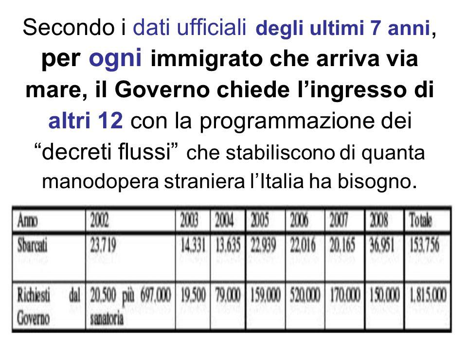 Secondo i dati ufficiali degli ultimi 7 anni, per ogni immigrato che arriva via mare, il Governo chiede lingresso di altri 12 con la programmazione de