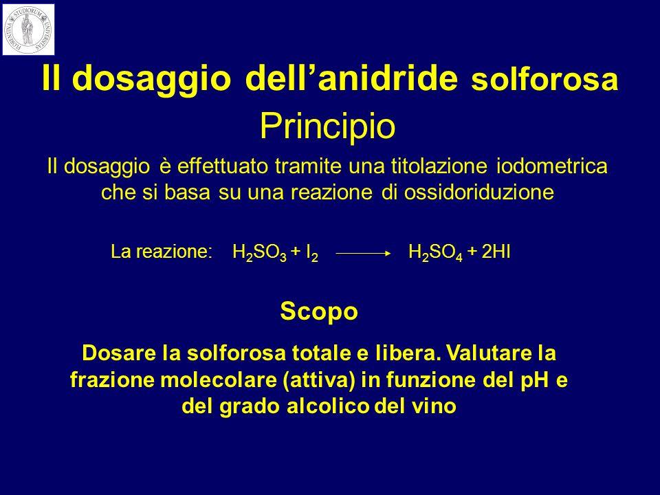 Principio Il dosaggio è effettuato tramite una titolazione iodometrica che si basa su una reazione di ossidoriduzione Il dosaggio dellanidride solforo