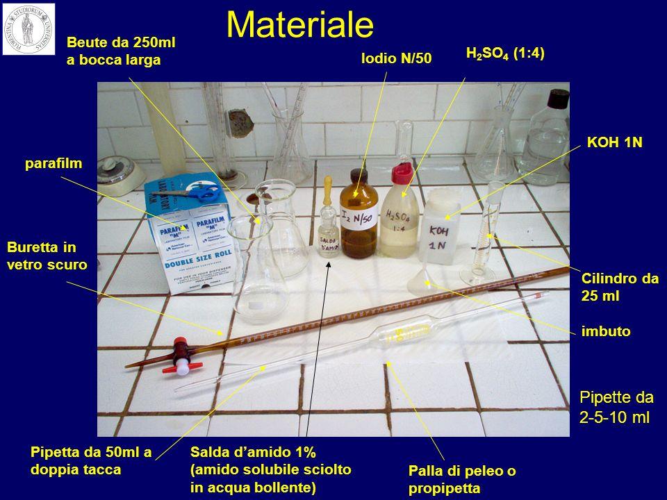 Materiale parafilm Buretta in vetro scuro Pipetta da 50ml a doppia tacca Palla di peleo o propipetta H 2 SO 4 (1:4) Iodio N/50 Salda damido 1% (amido