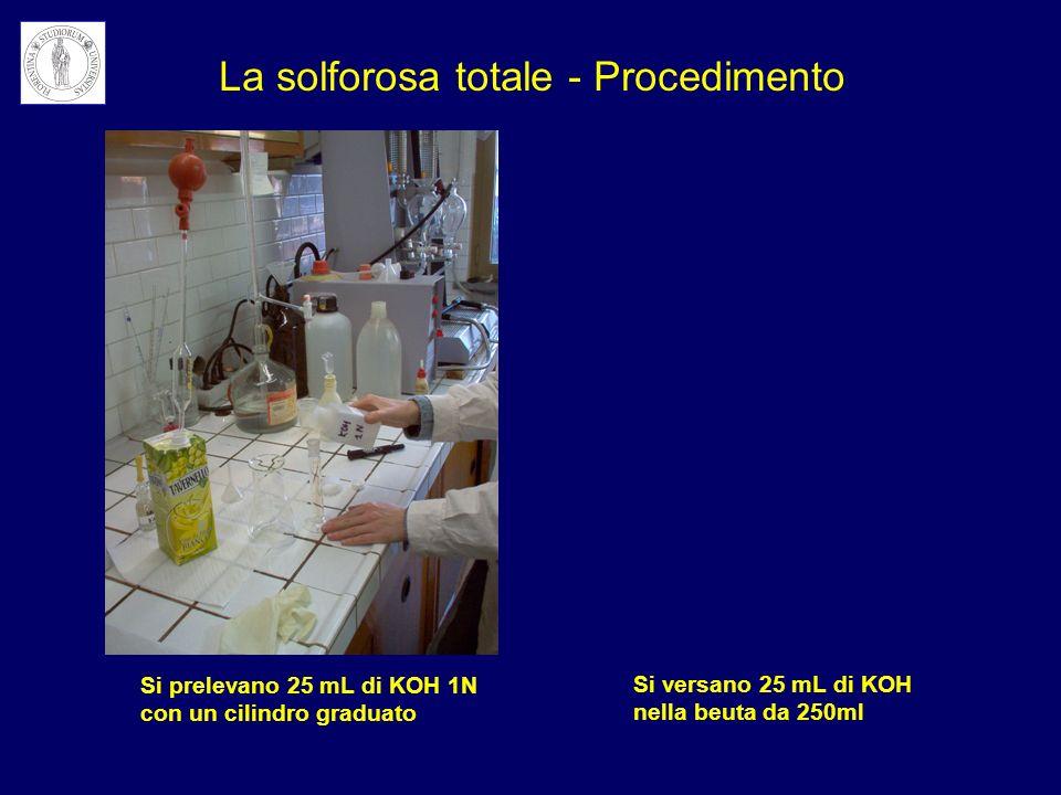 La solforosa totale - Procedimento Si versano 25 mL di KOH nella beuta da 250ml Si prelevano 25 mL di KOH 1N con un cilindro graduato