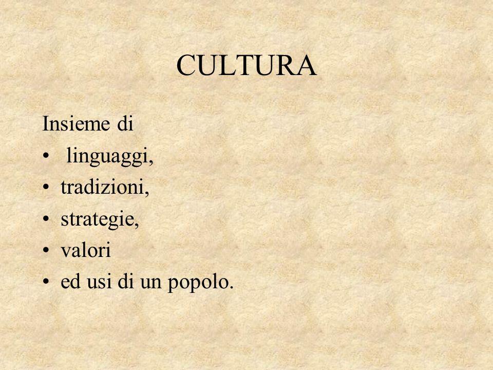 CULTURA Insieme di linguaggi, tradizioni, strategie, valori ed usi di un popolo.