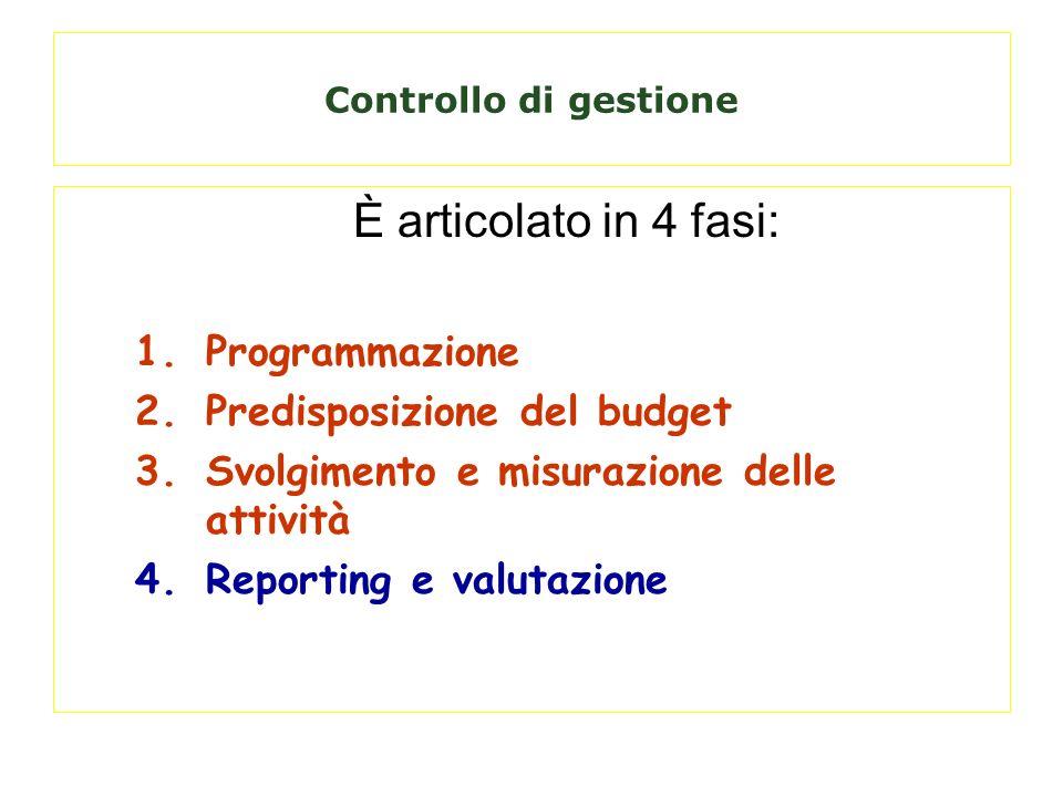 Controllo di gestione È articolato in 4 fasi: 1.Programmazione 2.Predisposizione del budget 3.Svolgimento e misurazione delle attività 4.Reporting e v