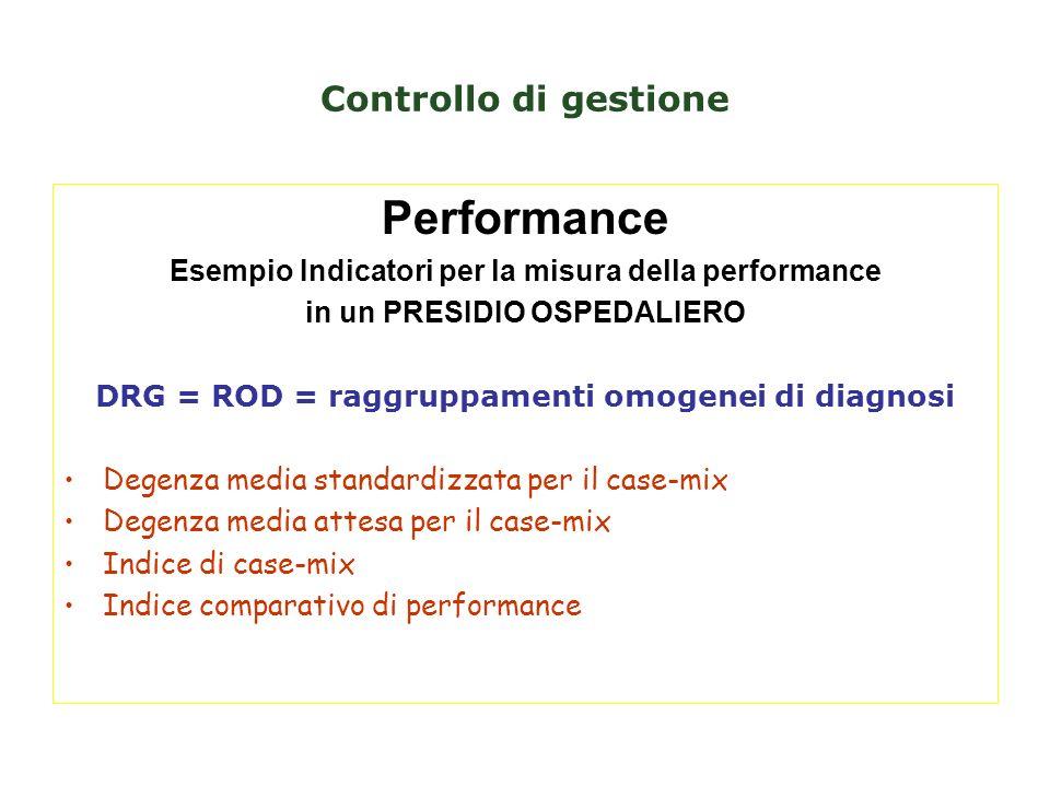 Controllo di gestione Performance Esempio Indicatori per la misura della performance in un PRESIDIO OSPEDALIERO DRG = ROD = raggruppamenti omogenei di