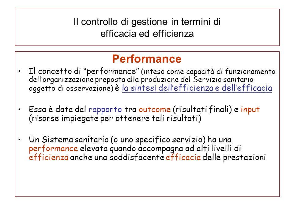 Il controllo di gestione in termini di efficacia ed efficienza Performance Il concetto di performance (inteso come capacità di funzionamento dellorgan