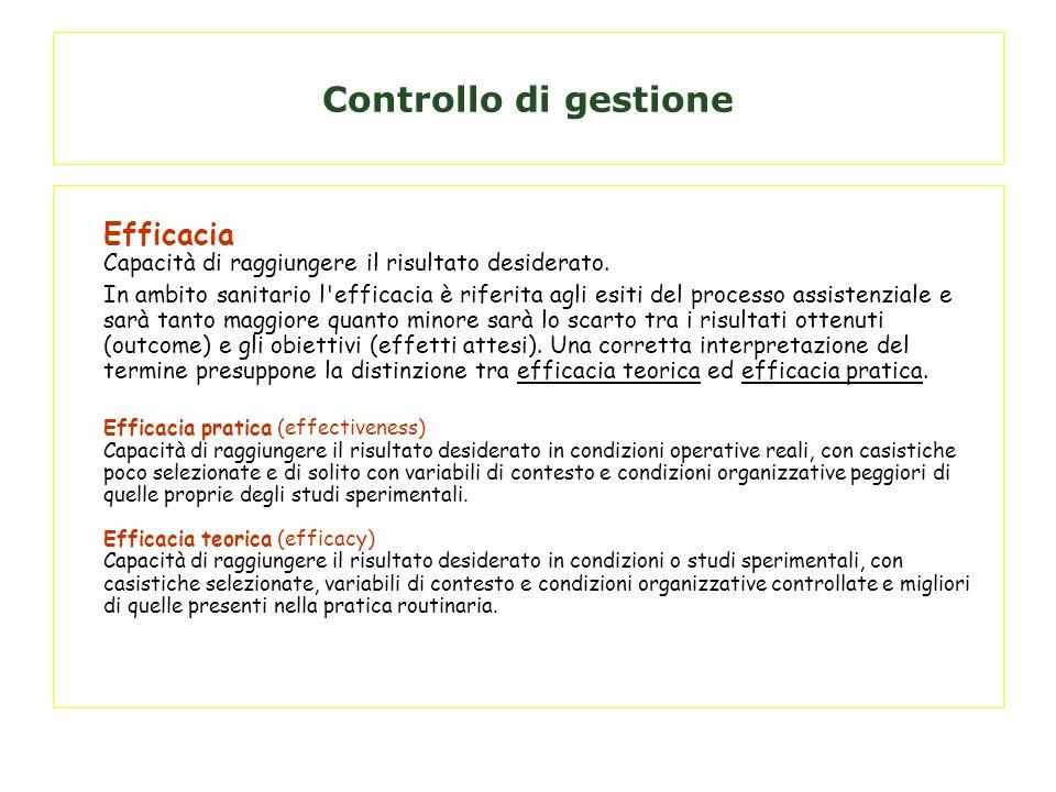 Il controllo di gestione in termini di efficacia ed efficienza Efficienza A Efficienza B Efficienza C output / input = 48/12 = 4 output / input = 75/15 = 5 output / input = 60/10 = 6 ESERCIZIO