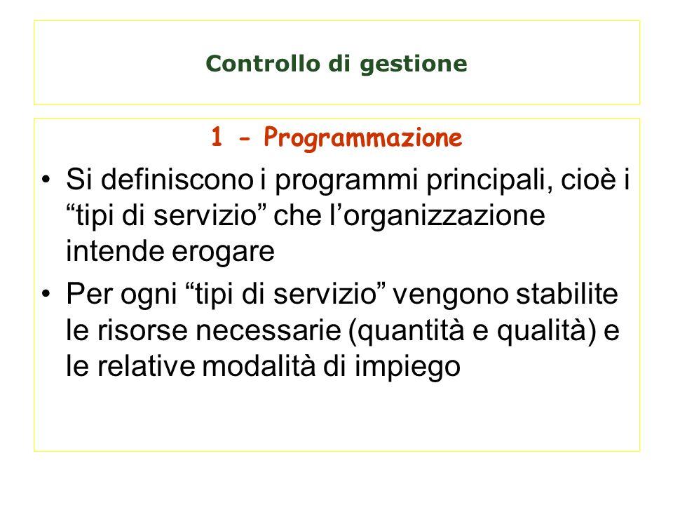Controllo di gestione 1 - Programmazione Si definiscono i programmi principali, cioè i tipi di servizio che lorganizzazione intende erogare Per ogni t