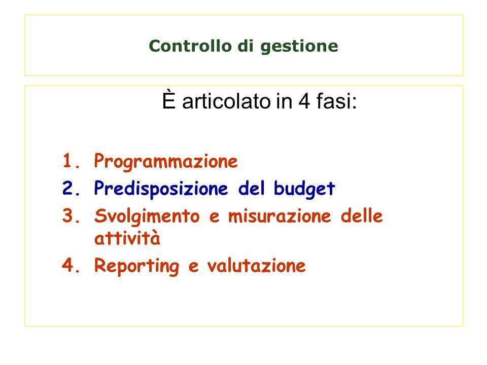 Il controllo di gestione in termini di efficacia ed efficienza ABC Efficienza (output/input) 456 Efficacia (outcome/output) 0,93750,80,6 Performance (outcome/input) 3,7543,6