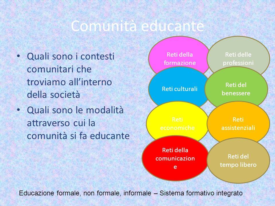 Comunità educante Quali sono i contesti comunitari che troviamo allinterno della società Quali sono le modalità attraverso cui la comunità si fa educa