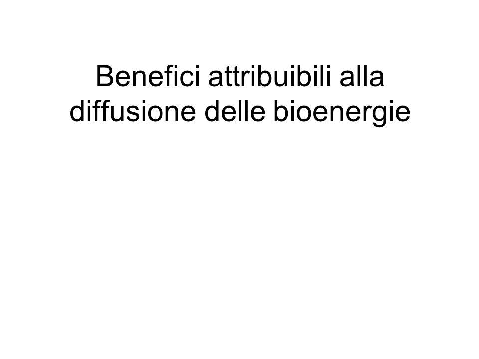 Benefici attribuibili alla diffusione delle bioenergie