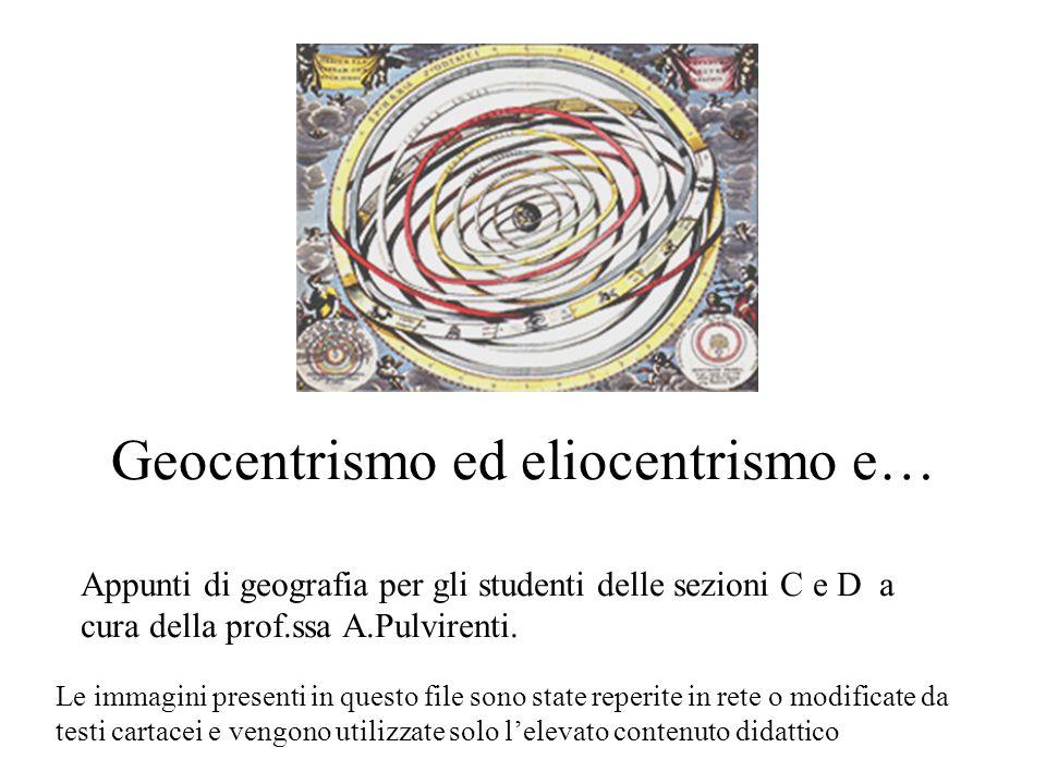Geocentrismo dei greci IV sec.A.C. Terra: corpo celeste, solido, fisso.